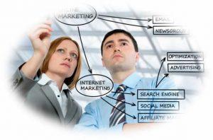 Business Analyse coach Anforderungserhebung und Anforderungsanalyse