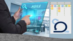 Schlanke, agile Business Analyse, Requirements Engineering, Anforderungerstellung